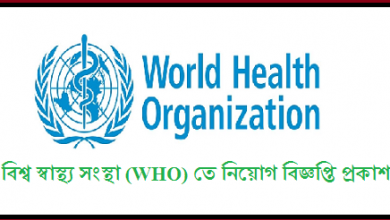 Photo of World Health Organization Job Circular 2019