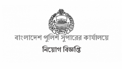 Photo of Bangladesh Police Super Office Job Circular 2019