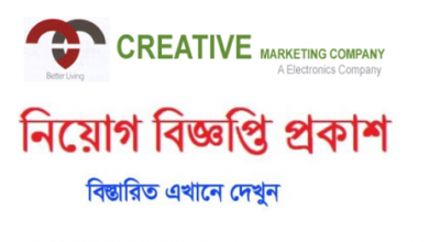 Photo of Creative Marketing Company (CMC) Job Circular 2020